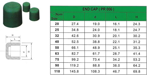 ppr-endcap-details