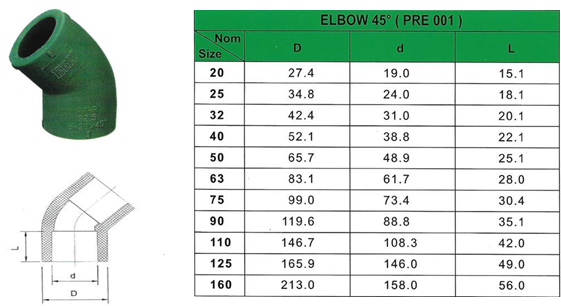 ppr-elbow-45