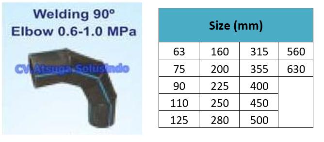 elbow-90-segmented