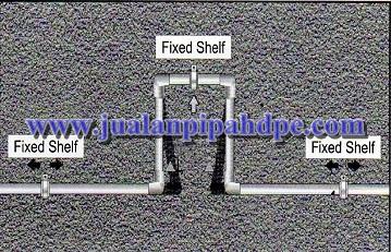 Panduan Pemasangan Pipa PPR dan Fitting PPR